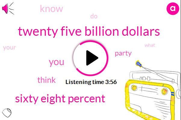 Twenty Five Billion Dollars,Sixty Eight Percent