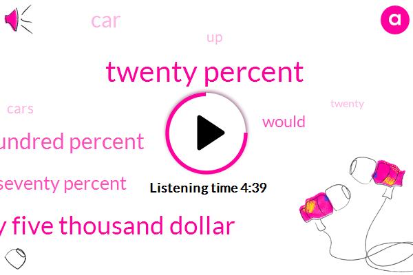 Twenty Percent,Twenty Five Twenty Five Thousand Dollar,One Hundred Percent,Seventy Percent