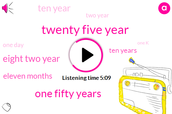 Twenty Five Year,One Fifty Years,Eight Two Year,Eleven Months,Ten Years,Ten Year,Two Year,One Day,One K
