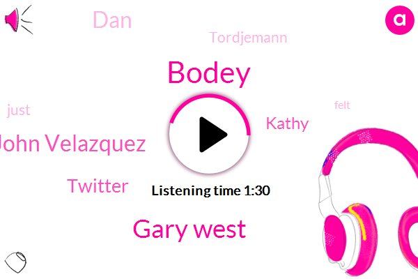 Bodey,Gary West,John Velazquez,Twitter,Kathy,DAN,Tordjemann