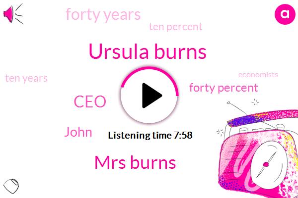 Ursula Burns,Mrs Burns,CEO,John,Forty Percent,Forty Years,Ten Percent,Ten Years