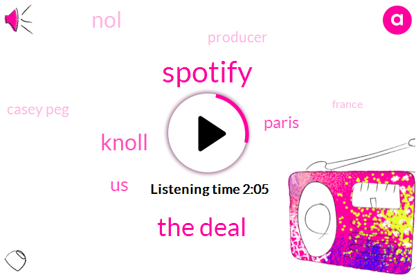 The Deal,Spotify,Knoll,United States,Paris,NOL,Producer,Casey Peg,France,Two Centuries