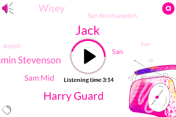 Jack,Harry Guard,Benjamin Stevenson,Sam Mid,SAN,Wisey,San Northampton,Ashish,Ryan,Stan,Fama,Anna,Jackie,Cain
