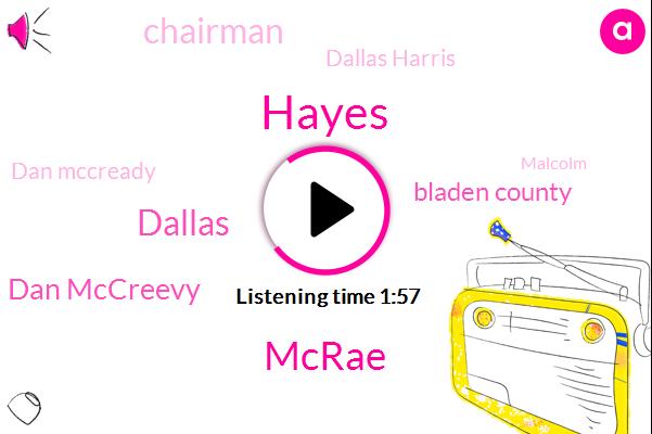 Mcrae,Dallas,Dan Mccreevy,Hayes,Bladen County,Chairman,Dallas Harris,Dan Mccready,Malcolm,Union County,Wade Kie Paris,Mark Harris,GOP,Josh
