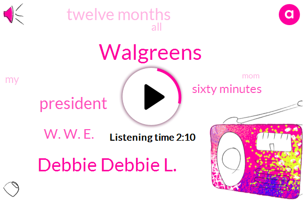 Walgreens,Debbie Debbie L.,President Trump,W. W. E.,Sixty Minutes,Twelve Months