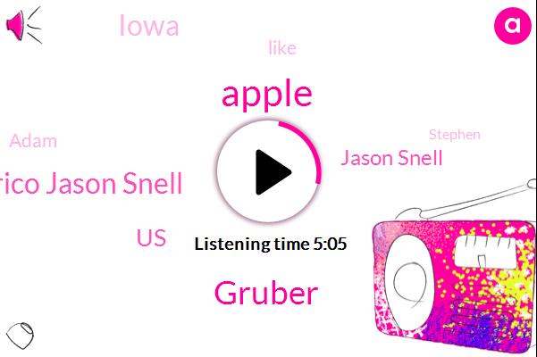 Apple,Gruber,Neva Federico Jason Snell,United States,Jason Snell,Iowa,Adam,Stephen,Tudor,John Group,Four Days