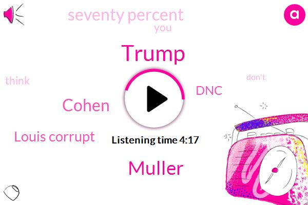 Donald Trump,Muller,Cohen,Louis Corrupt,DNC,Jason,Seventy Percent
