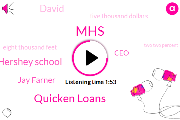 MHS,Quicken Loans,Milton Hershey School,Jay Farner,CEO,KOA,David,Five Thousand Dollars,Eight Thousand Feet,Two Two Percent,Thirty Percent,Thirty Year,Milton