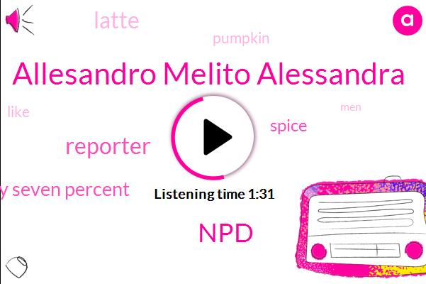Allesandro Melito Alessandra,NPD,Reporter,Forty Seven Percent