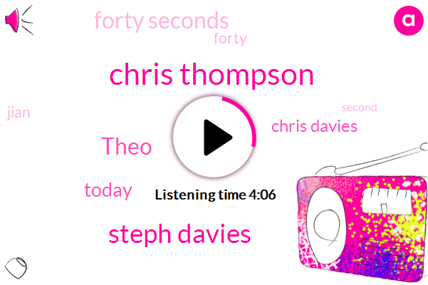 Chris Thompson,Steph Davies,Theo,Today,Chris Davies,TWO,Forty Seconds,Forty,Jian,Second,Friday,Fifty Multi Seconds,Steph Steph Davies,Both,Tashi Steph Davies,Thomas,One Hundred Meters,TOM,Bedford,Fifty New