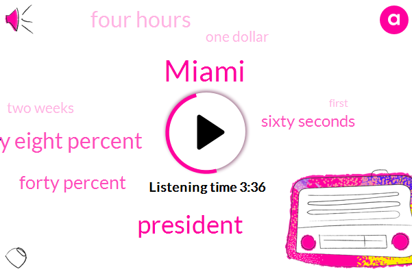 Miami,President Trump,Twenty Eight Percent,Forty Percent,Sixty Seconds,Four Hours,One Dollar,Two Weeks