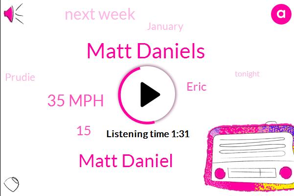 Matt Daniels,Matt Daniel,35 Mph,15,Eric,Next Week,January,Prudie,Tonight,JT,Fox Six,April Fool,25,Newsradio,This Morning,50,B R. C. Box,SIX,Alabama,1055 W E. R C