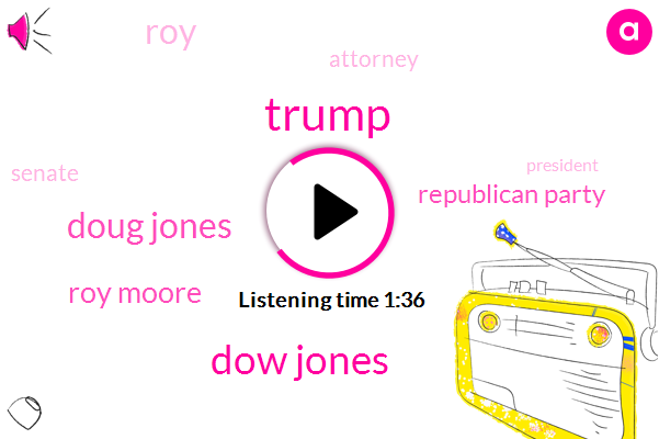 Donald Trump,Dow Jones,Doug Jones,Roy Moore,Republican Party,ROY,Attorney,Senate,Republicans,President Trump,Red State,Alabama,Jeff,Morris Roy,Ninety Nine Percent,Sixty Percent