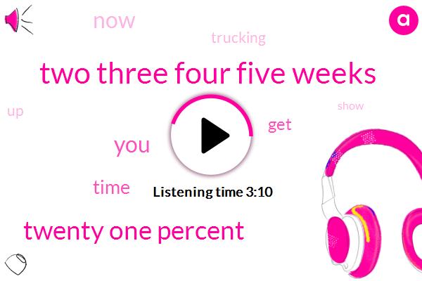 Two Three Four Five Weeks,Twenty One Percent