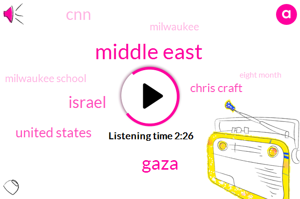 Middle East,Gaza,Israel,United States,Chris Craft,Milwaukee,CNN,Milwaukee School,Eight Month