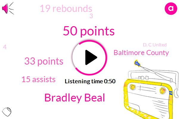 50 Points,Bradley Beal,33 Points,15 Assists,Baltimore County,19 Rebounds,3,4,D. C United,Westbrook,Columbus,2,Yankees,Flyers,32,Dave Johnson Glynn,T O P Sports,Nationals,11 Innings,Both Free Throws