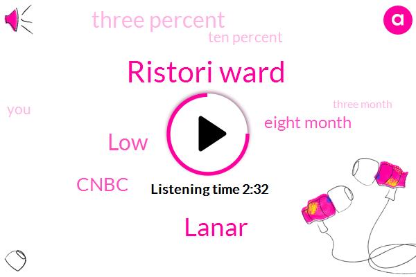 Ristori Ward,Lanar,LOW,Cnbc,FOX,Eight Month,Three Percent,Ten Percent,Three Month,Six Months,Fifty Year