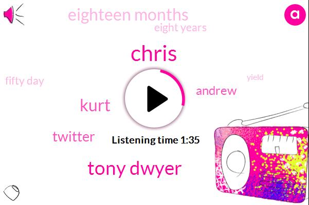 Chris,Tony Dwyer,Kurt,Twitter,Andrew,Eighteen Months,Eight Years,Fifty Day