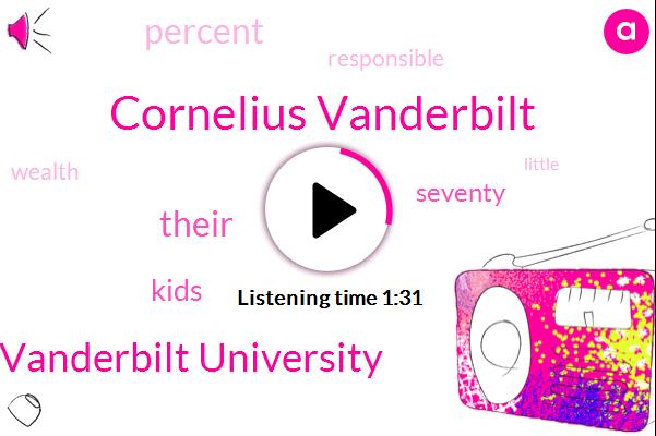 Cornelius Vanderbilt,Vanderbilt University