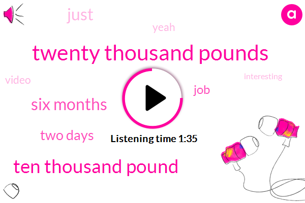 Twenty Thousand Pounds,Ten Thousand Pound,Six Months,Two Days