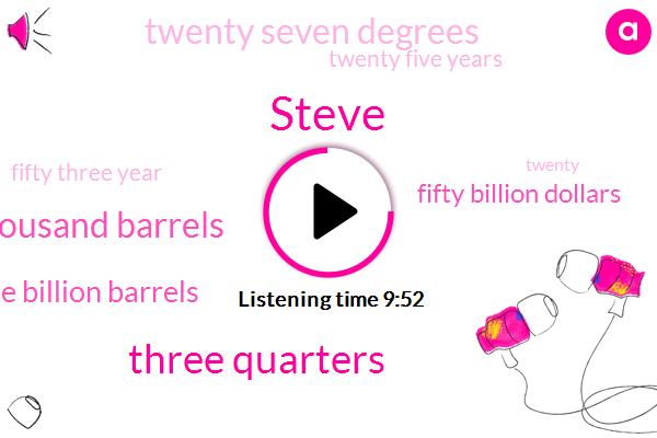 Steve,Three Quarters,Three Hundred Thousand Barrels,Fifty Three Billion Barrels,Fifty Billion Dollars,Twenty Seven Degrees,Twenty Five Years,Fifty Three Year,Seventy Two Year,Twelve Months,Nine Years,Two Weeks,Two Feet