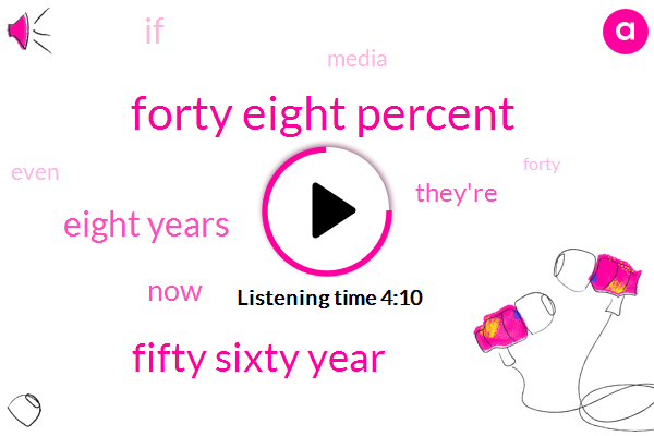 Forty Eight Percent,Fifty Sixty Year,Eight Years
