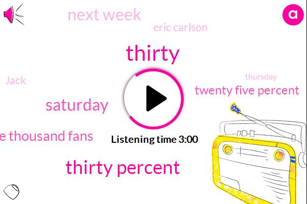 Thirty,Thirty Percent,Saturday,Five Thousand Fans,Twenty Five Percent,Next Week,Eric Carlson,Jack,Thursday,Ajaria,Keith,Last Year,Kovic,Tampa Bay,Six Point,Three Teams,This Year,Both,Jack Eichel,Three