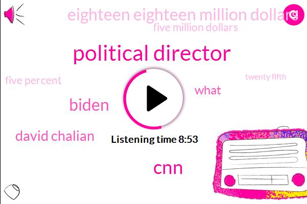 Political Director,Biden,David Chalian,CNN,Eighteen Eighteen Million Dollars,Five Million Dollars,Five Percent,Twenty Fifth,Two Day