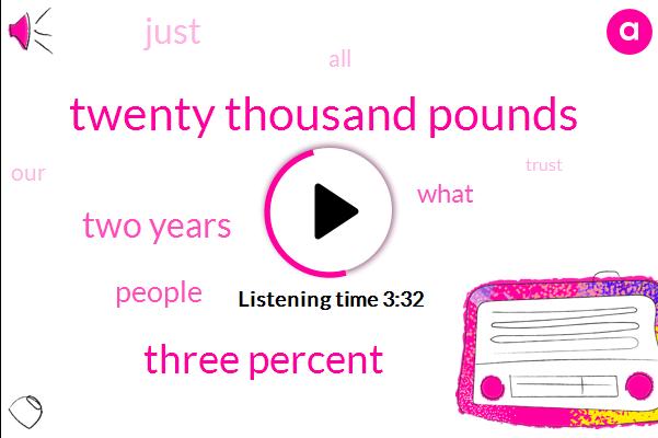 Twenty Thousand Pounds,Three Percent,Two Years