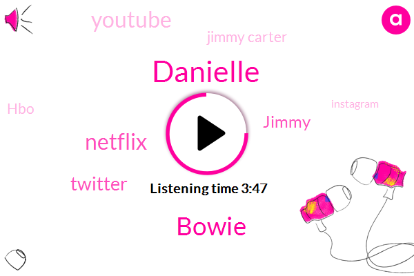 Danielle,Bowie,Netflix,Twitter,Jimmy,Youtube,Jimmy Carter,HBO,Instagram,John. Ross Bowie,Youtube Dot Com,A Day,About Thirty Minutes,February Nineteenth Seven,Three Meals,Third,Three A Day,Hellofresh,ONE