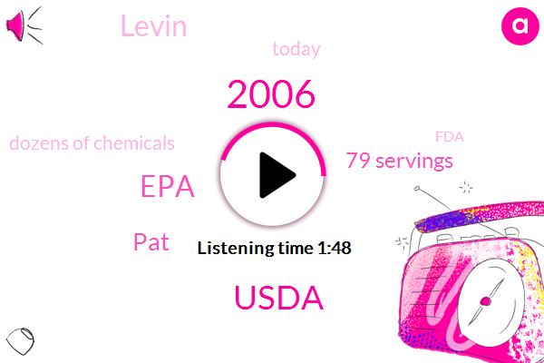 2006,Usda,EPA,PAT,79 Servings,Levin,Today,Dozens Of Chemicals,FDA,42 States,More Than 140 Unregulated Chemicals,Over 30 Different Superfoods,100%,Single Day,33,000 U. S,U S D,Half Water,J.