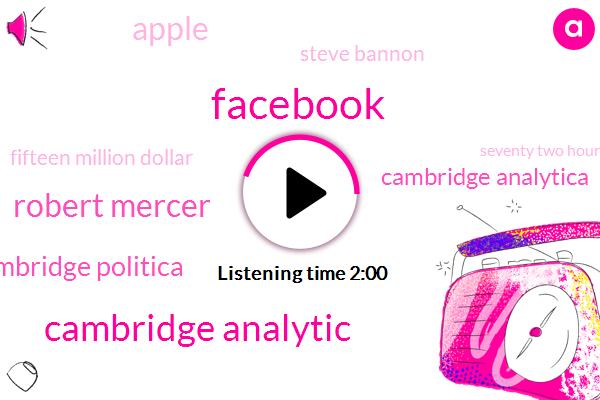 Facebook,Cambridge Analytic,Robert Mercer,Cambridge Politica,Cambridge Analytica,Apple,Steve Bannon,Fifteen Million Dollar,Seventy Two Hour,Twenty Four Hour,Four Hours