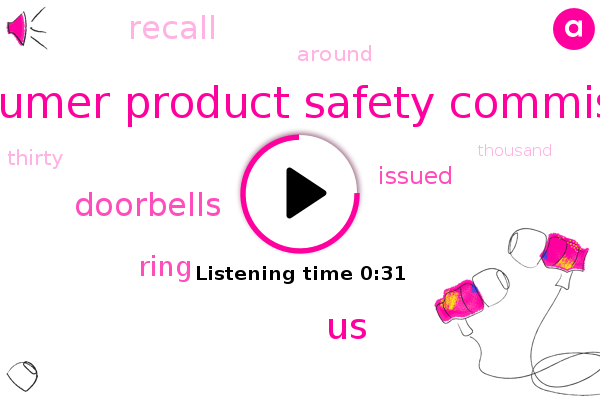 Consumer Product Safety Commission,United States