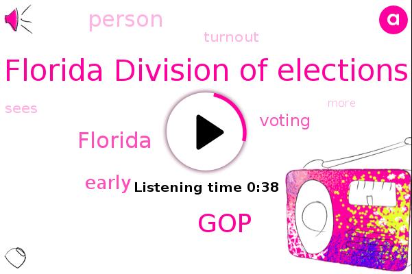 Florida Division Of Elections,Florida,GOP