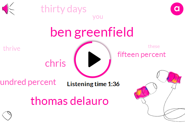 Ben Greenfield,Thomas Delauro,Chris,One Hundred Percent,Fifteen Percent,Thirty Days