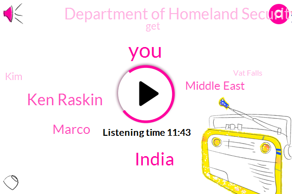 India,Ken Raskin,Marco,Middle East,Department Of Homeland Security,KIM,Vat Falls,Programmer,A. D. F. G. H. I. N. J.