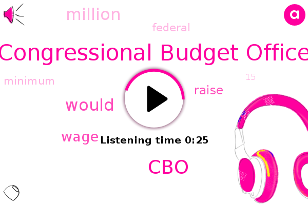 Congressional Budget Office,CBO