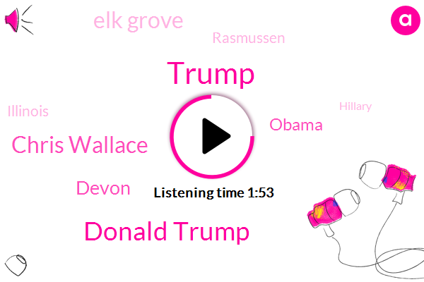 Donald Trump,Chris Wallace,Devon,Barack Obama,Elk Grove,Rasmussen,Illinois,Hillary,Steve Colbert,Dave,TOM,Two Years,Seven Percent