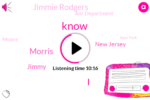 Morris,Jimmy,New Jersey,Jimmie Rodgers,Anr Department,Moore,New York,Titians,Columbia,Atlanta,Rogers,BMI,Oregon