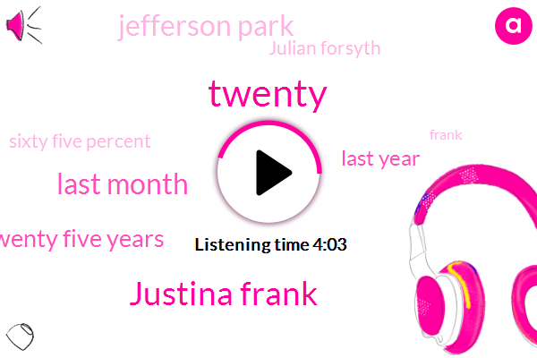 Justina Frank,Last Month,Twenty Five Years,Last Year,Jefferson Park,Julian Forsyth,Sixty Five Percent,Frank,This Year,Chicago,This Week,Last Summer,Buck Town,Twenty,Damon Avenue,Tonight,Past Year,Adams,Twenty Twenty,Quinn Myers