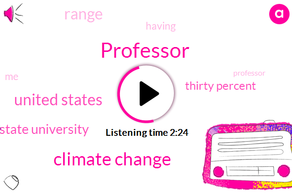 Professor,Climate Change,United States,Colorado State University,Thirty Percent
