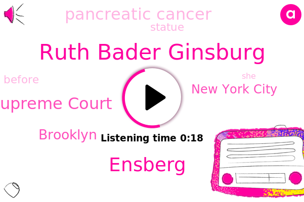 Ruth Bader Ginsburg,Brooklyn,Ensberg,Supreme Court,New York City,Pancreatic Cancer