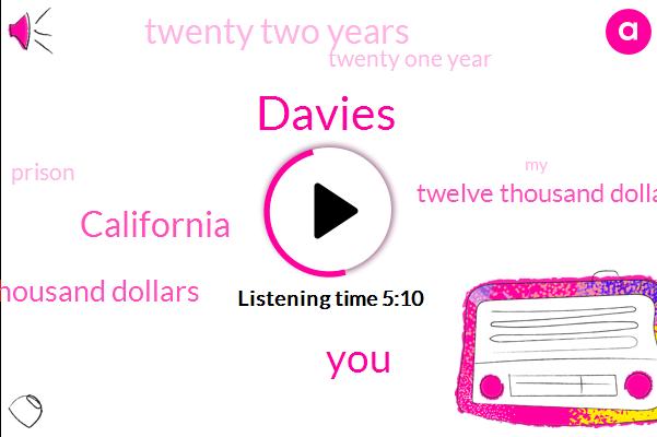 Davies,California,Eighty Thousand Dollars,Twelve Thousand Dollars,Twenty Two Years,Twenty One Year