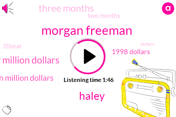 Morgan Freeman,Haley,One Hundred Forty Million Dollars,Seven Million Dollars,1998 Dollars,Three Months,Two Months,20Year