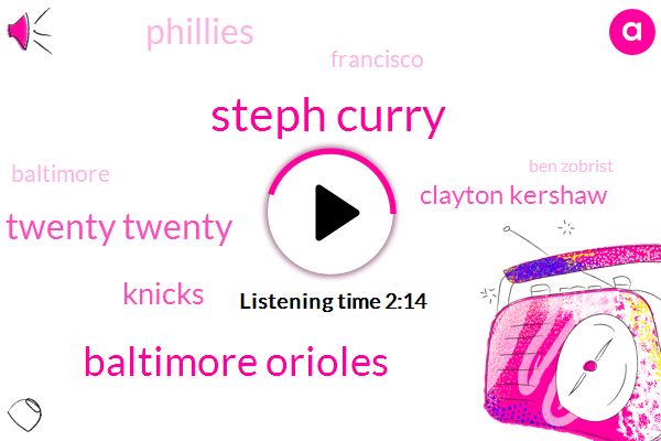 Steph Curry,Baltimore Orioles,Twenty Twenty,Knicks,Clayton Kershaw,Phillies,Francisco,Baltimore,Ben Zobrist,Hans Aerob,Napa,Seth Lugo,United States,Ron Baker,Marlins,Padres,Cardinals,Dodgers,Braves