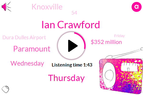 Ian Crawford,Thursday,Wednesday,Paramount,$352 Million,Knoxville,54,Dura Dulles Airport,Friday,Tonight,55,Austin East Magnet High School,NBC,888888,Mid Forties,One Person,60 Eats,DC,Tennessee,Less Than $79,600 A Year