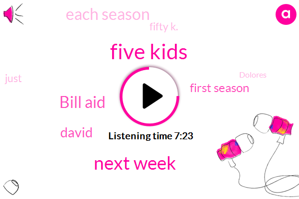 Five Kids,Next Week,Bill Aid,David,First Season,Each Season,Fifty K.,Dolores,One Word,First,Miami,Thousand People,Three Days,China,Three Days Before,One Person,Cardi,Akilah,ONE