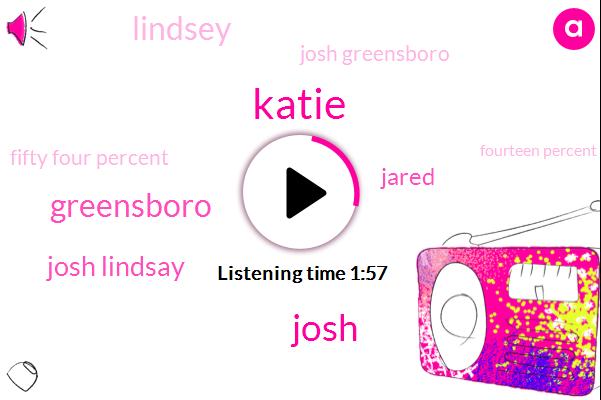 Katie,Josh,Greensboro,Josh Lindsay,Jared,Lindsey,Josh Greensboro,Fifty Four Percent,Fourteen Percent,Four Fifty Four Percent,Thirty Four Percent