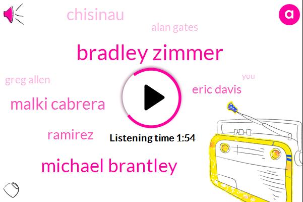 Bradley Zimmer,Michael Brantley,Malki Cabrera,Ramirez,Eric Davis,Chisinau,Alan Gates,Greg Allen