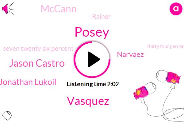 Posey,Vasquez,Jason Castro,Jonathan Lukoil,Narvaez,Mccann,Rainer,Seven Twenty Six Percent,Thirty Four Percent,Sixty Six Percent,Three Percent